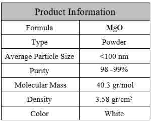 اطلاعات محصول نانو اکسید منیزیم