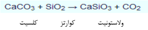 معادله ولاستونیت